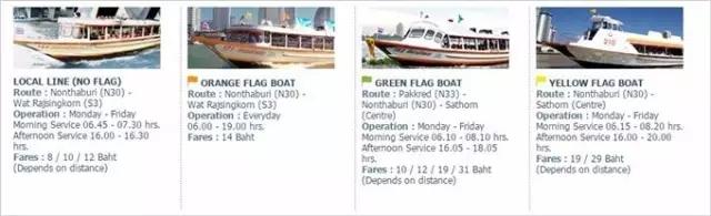 曼谷,交通,被鄙视了 一定要告诉你们曼谷的水上公交船到底有多方便!