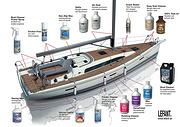 游艇养护产品